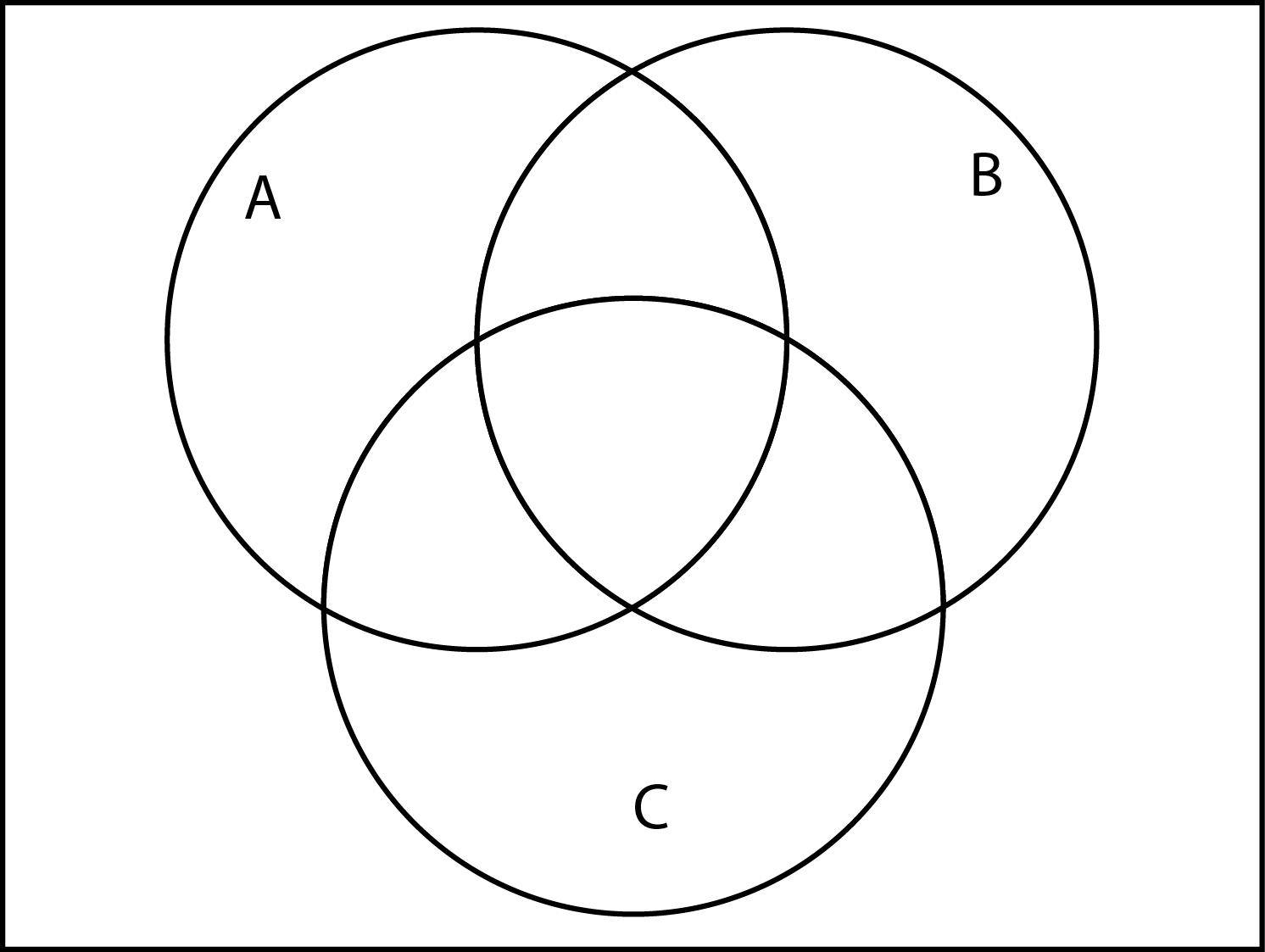 index of ~johwd63181 mat142 venn diagram templates VIN Diagram Worksheet 3 set blank png