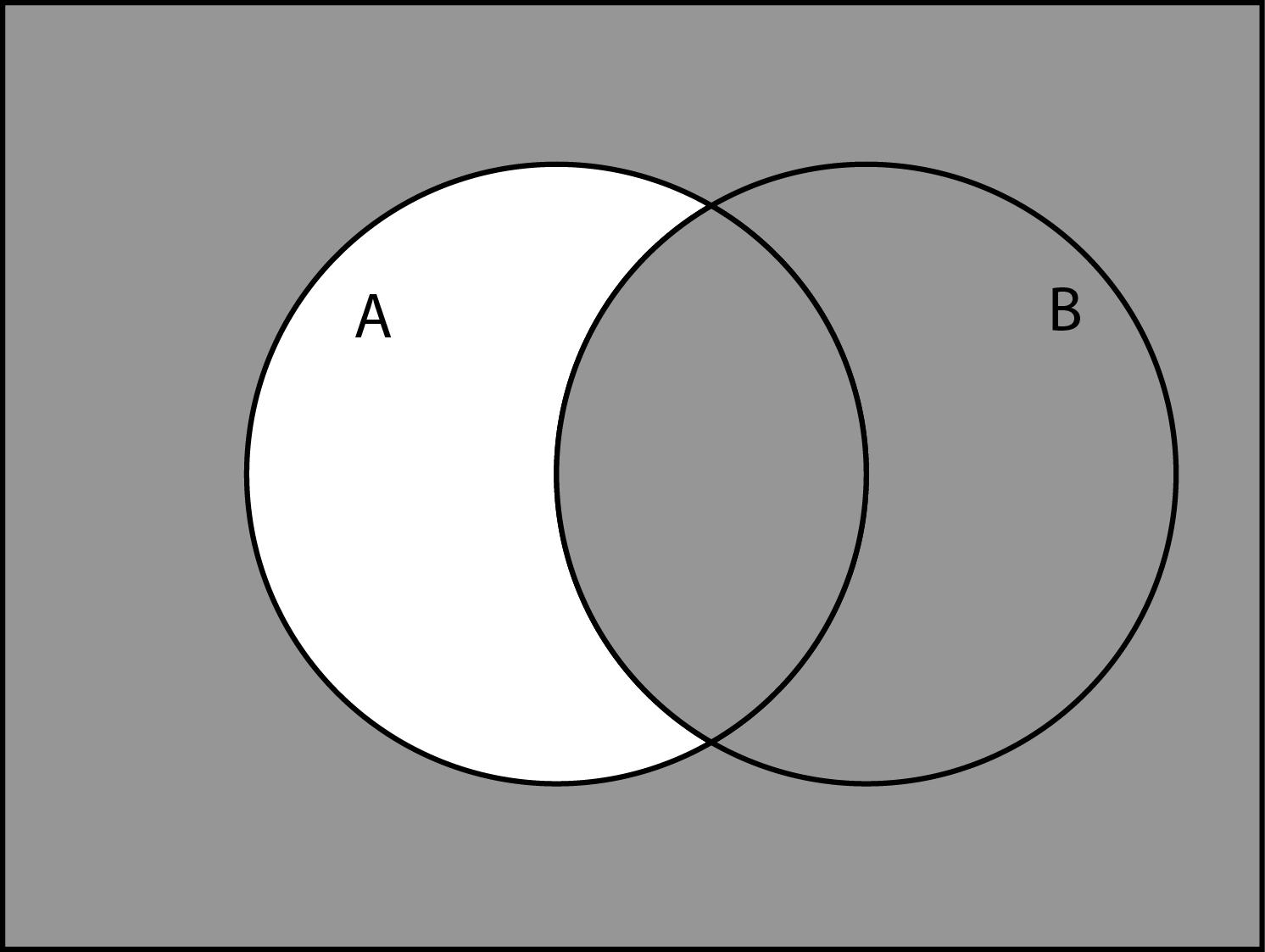Index of johwd63181mat142venn diagram templates 2 set a prime union bg ccuart Image collections