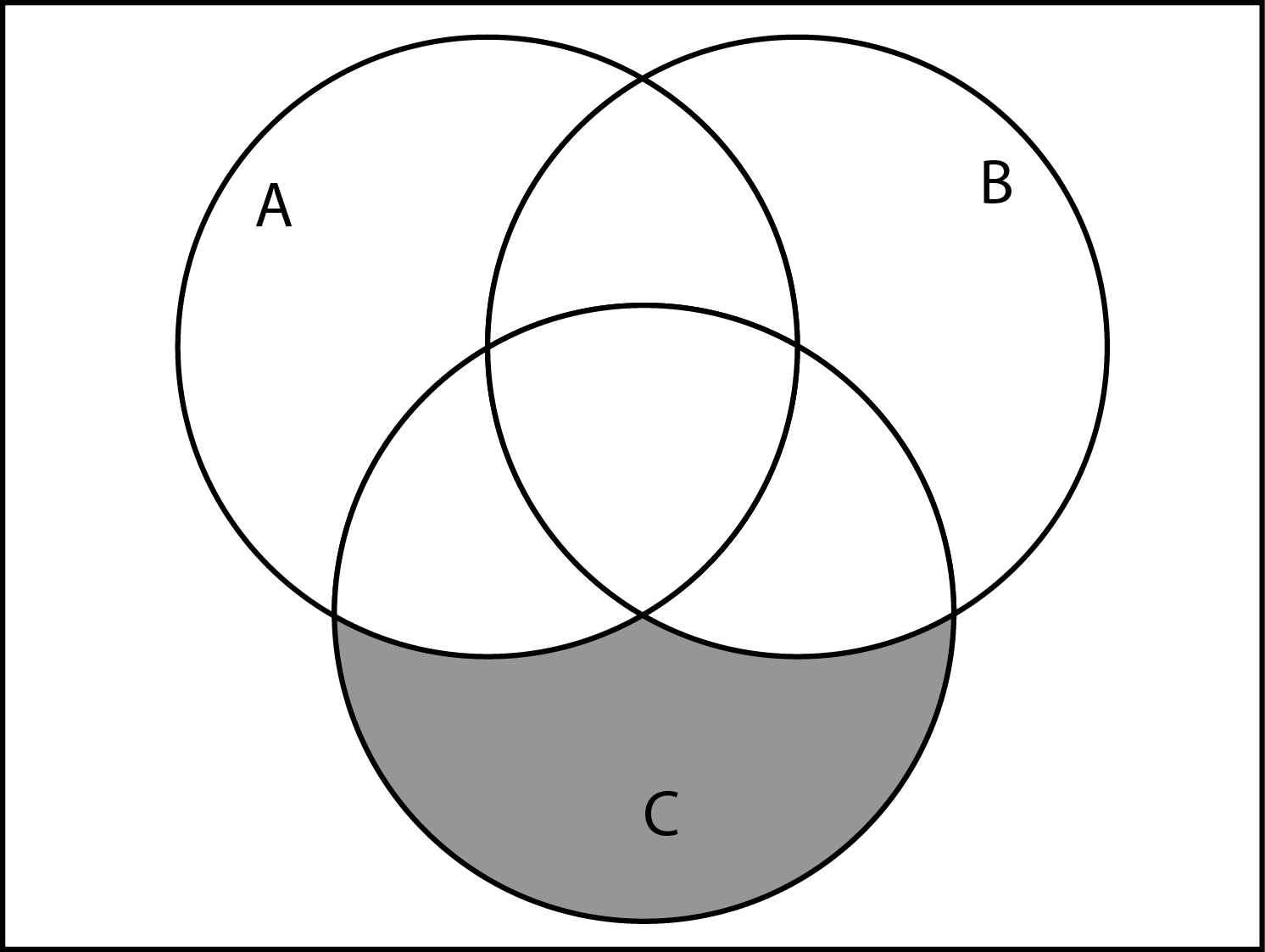 Index of johwd63181mat142venn diagram templates 3 set a union b prime int c finalg pooptronica Choice Image