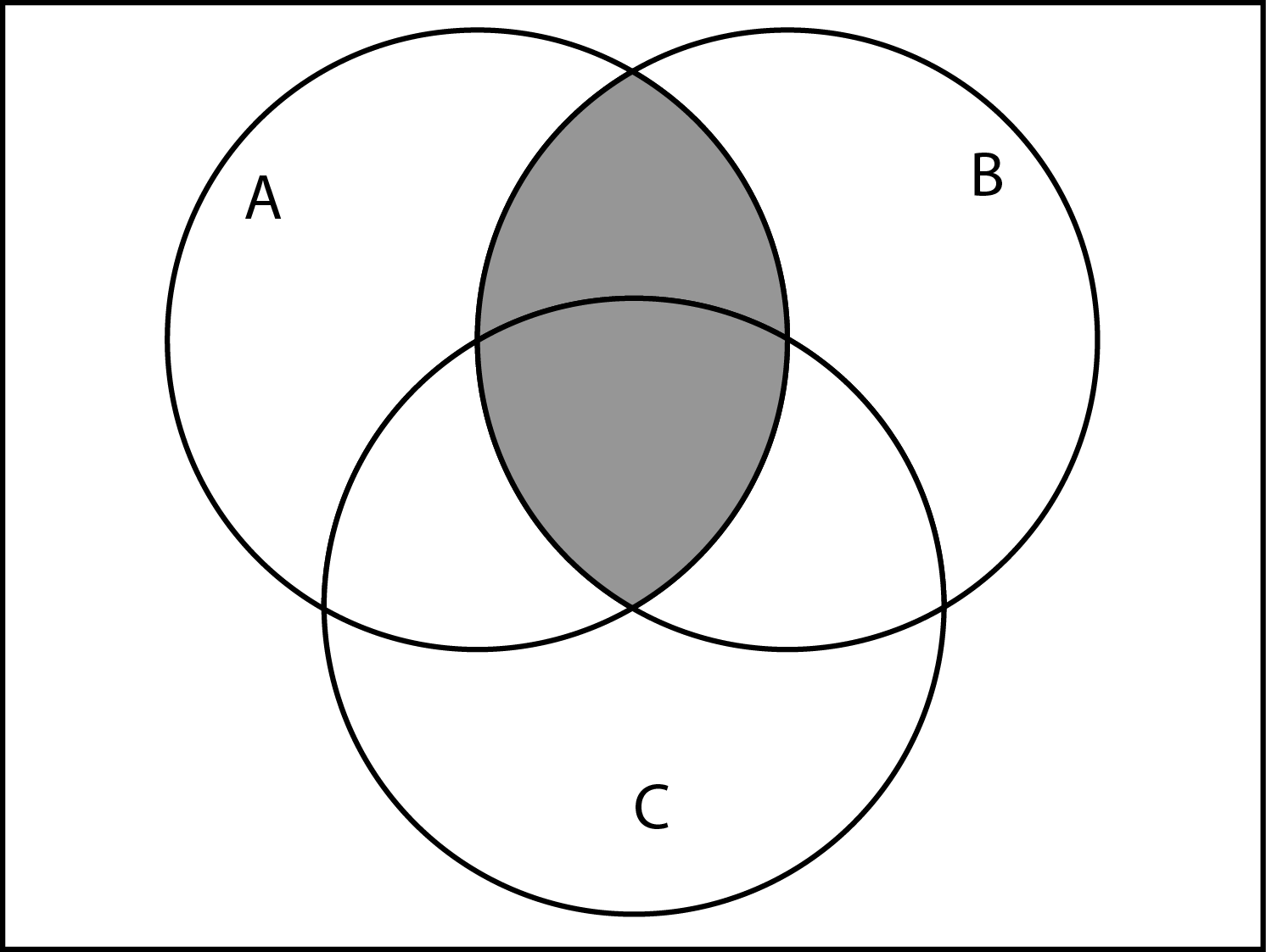 Index of johwd63181mat142venn diagram templates 3 set a intersect b finalg ccuart Image collections