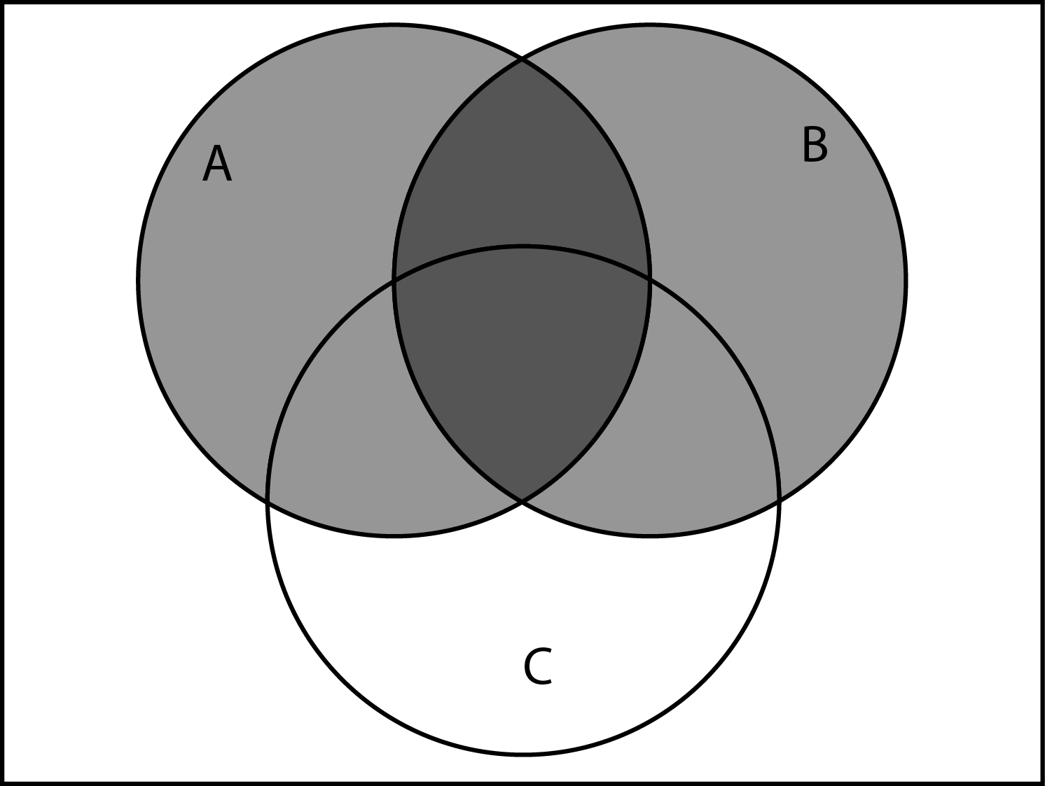 Index of johwd63181mat142venn diagram templates 3 set a intersection b dark overlapg ccuart