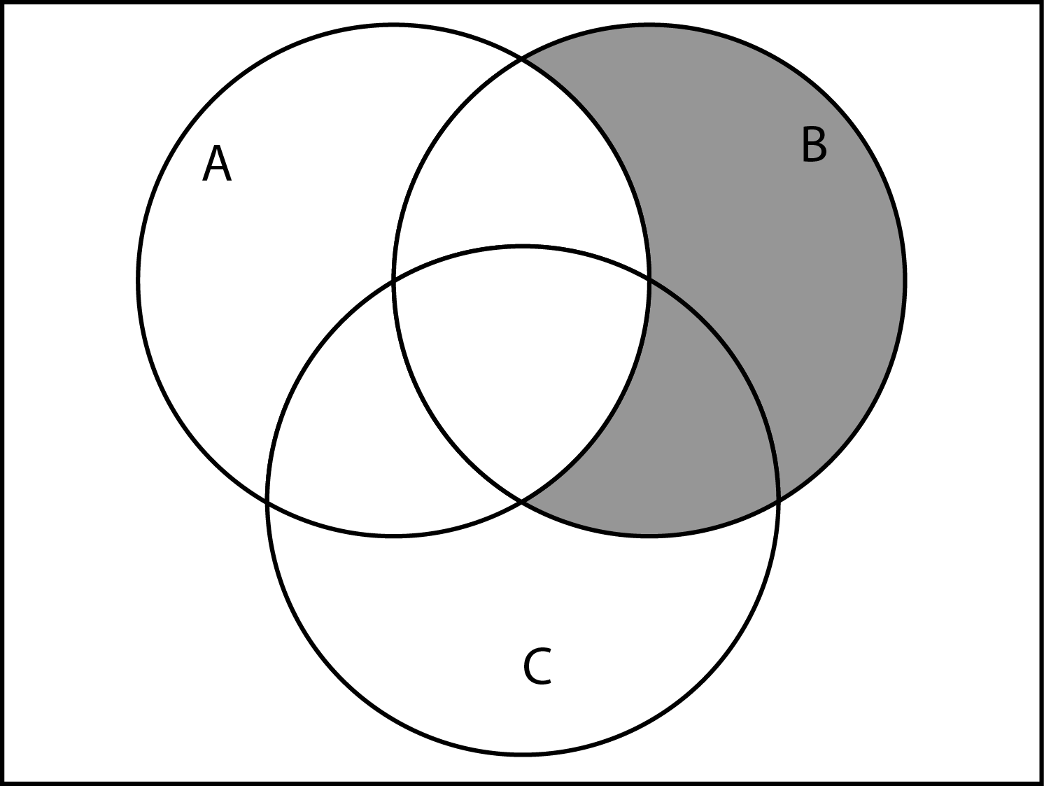 Index of johwd63181mat142venn diagram templates pooptronica Images