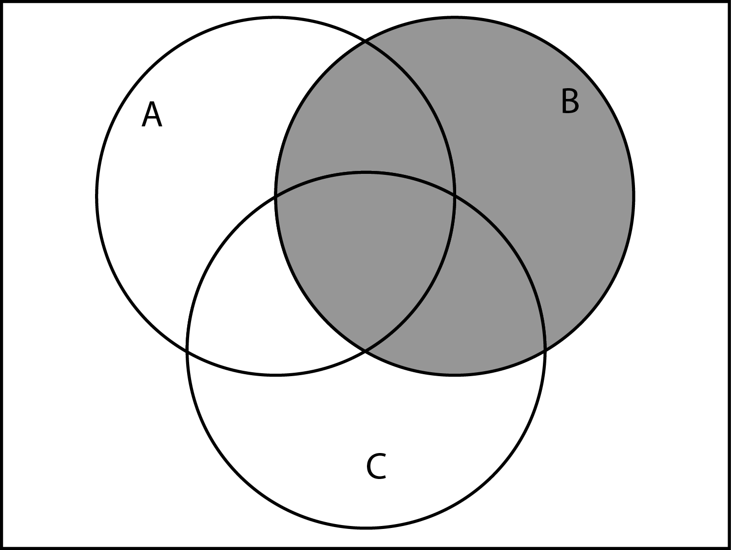 Index of johwd63181mat142venn diagram templates 3 set only bg ccuart Image collections