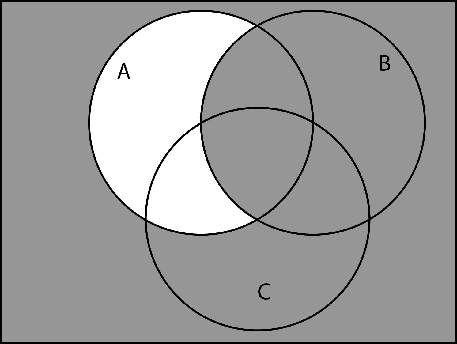 Index of johwd63181mat142venn diagram templates 3 set a prime union bg pooptronica Choice Image