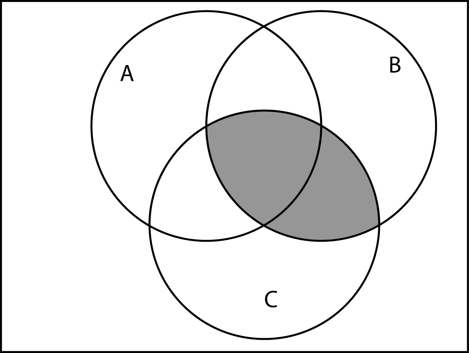 Generous 3 venn diagram template pictures inspiration wordpress index of johwd63181mat142venn diagram templates pooptronica Images