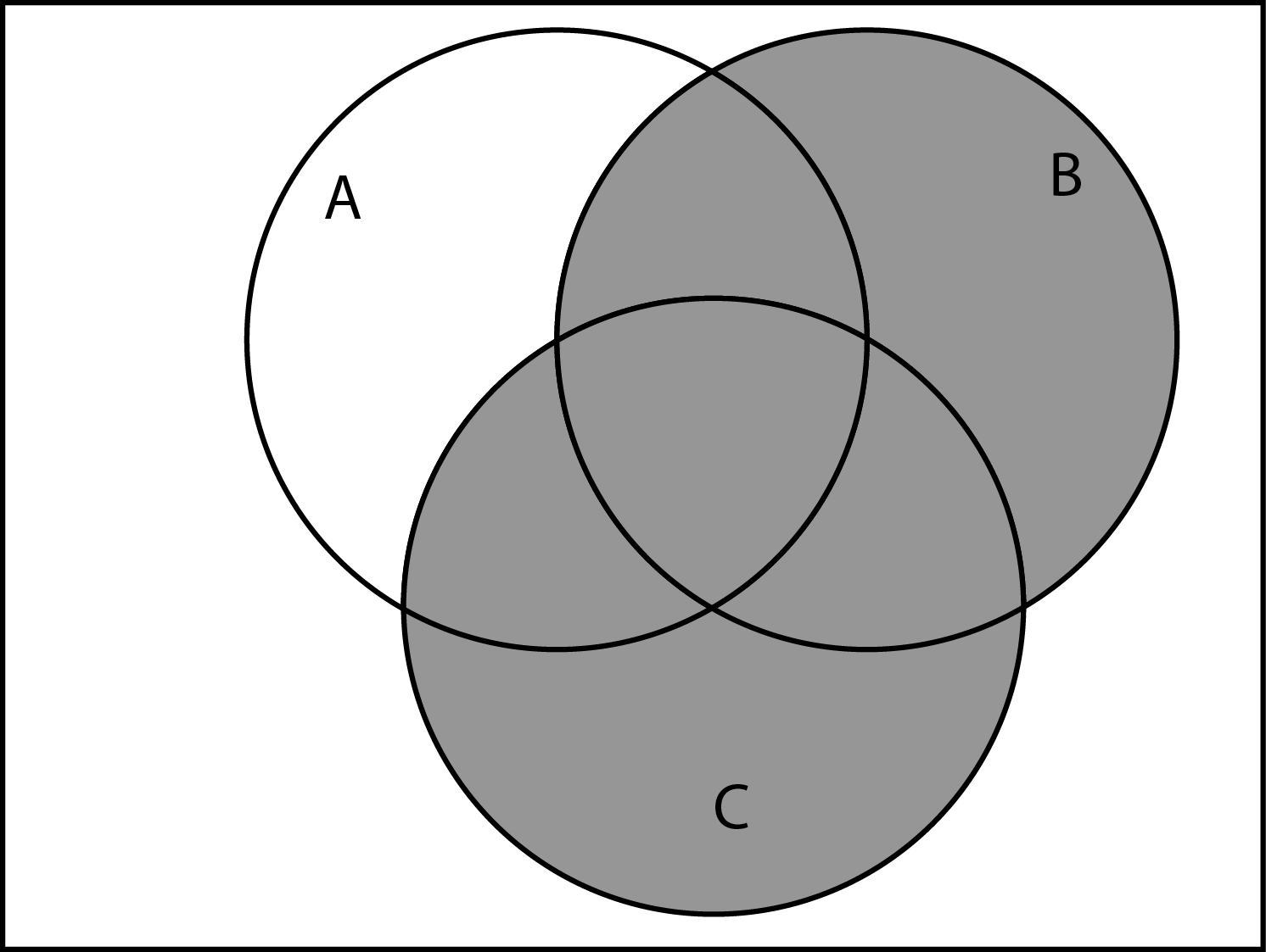 Index of johwd63181mat142venn diagram templates pooptronica Choice Image