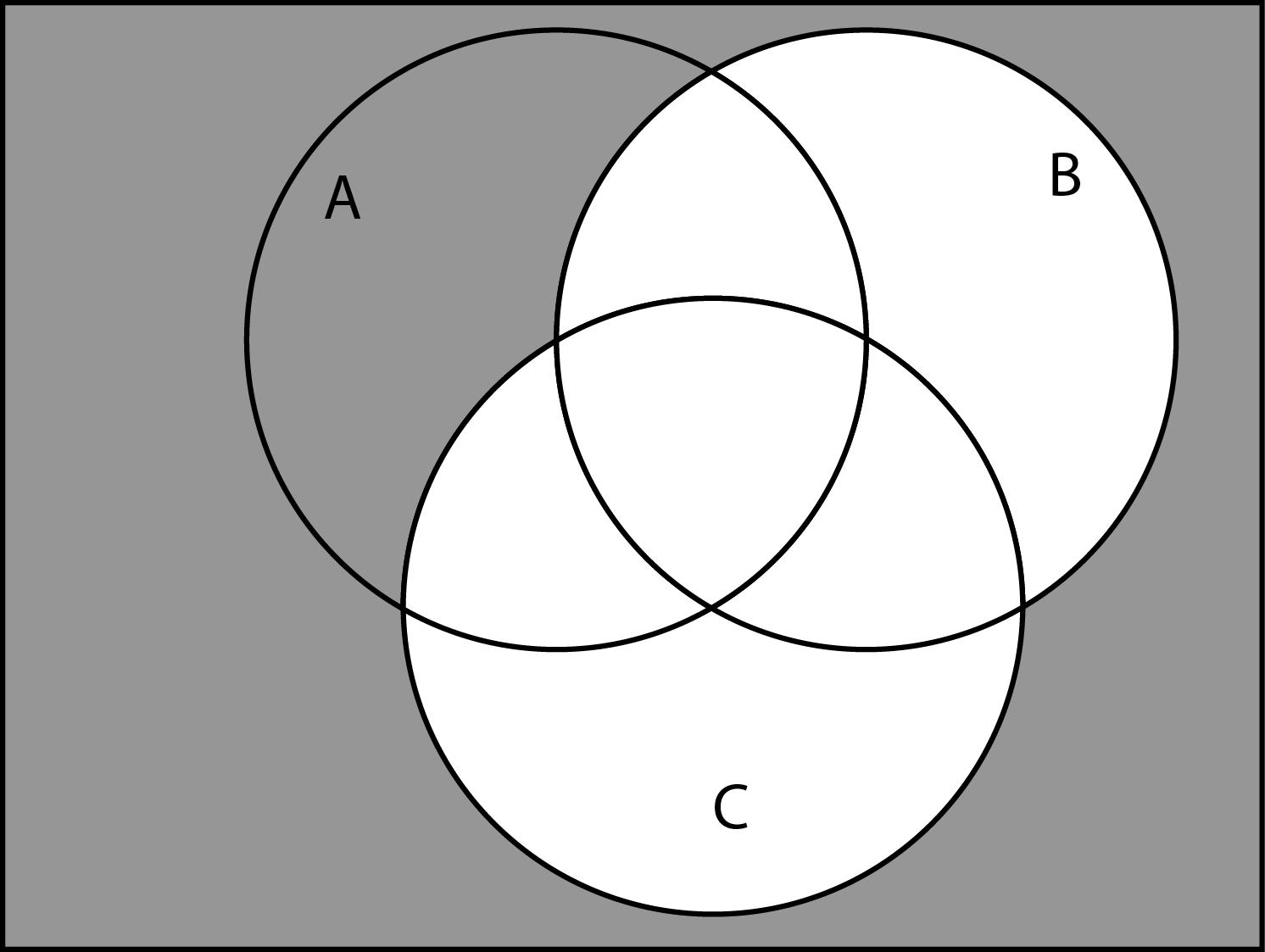 картинки кругов множество для семьи