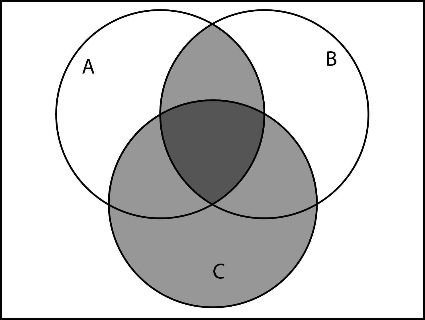 Index of /~johwd63181/MAT142/venn diagram templates