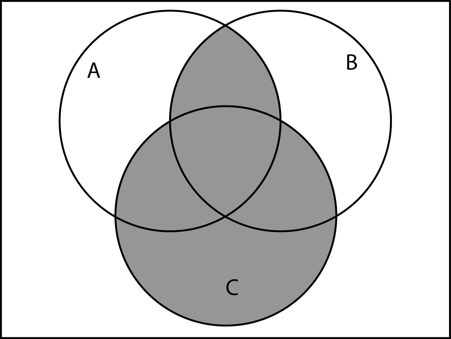 Index of johwd63181mat142venn diagram templates a int b union c finalg pooptronica