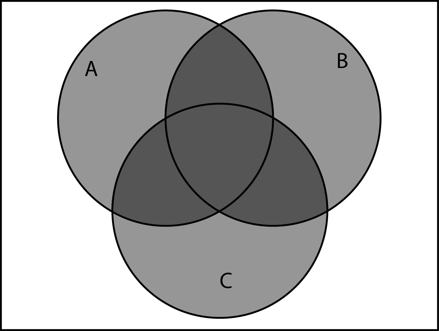 Index of johwd63181mat142venn diagram templates a uniion b union c dark overlapg pooptronica Choice Image