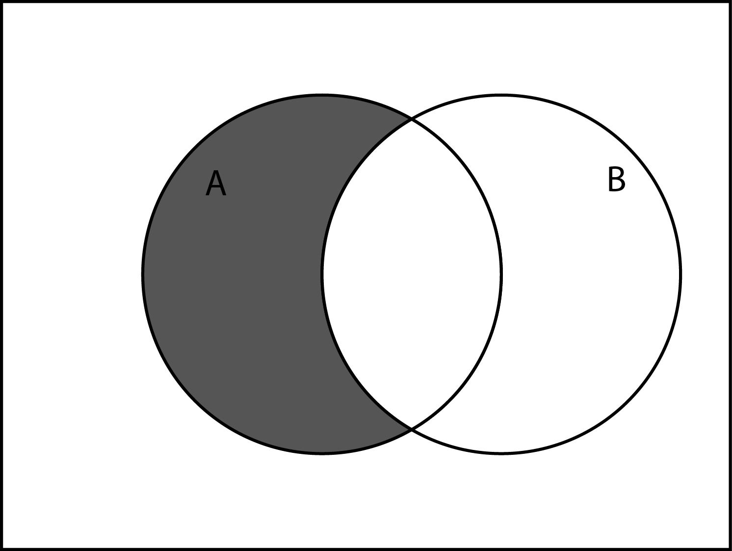 полезная, дизъюнкция круги эйлера картинки индейки, отваренное или