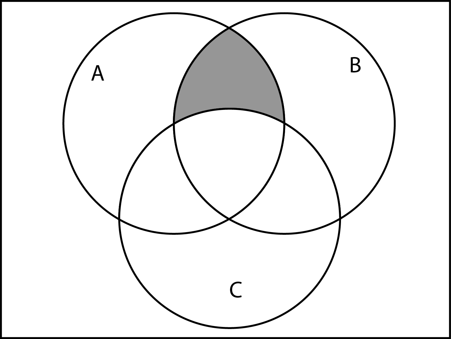 Index of johwd63181mat142venn diagram templates pooptronica Image collections